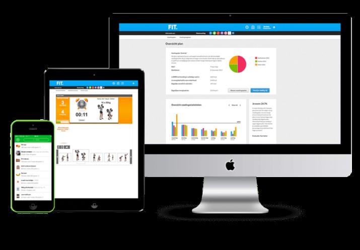fit-app-mogelijkheden-850x591-1